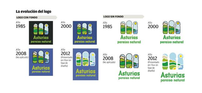 Logo Asturias Paraíso Natural